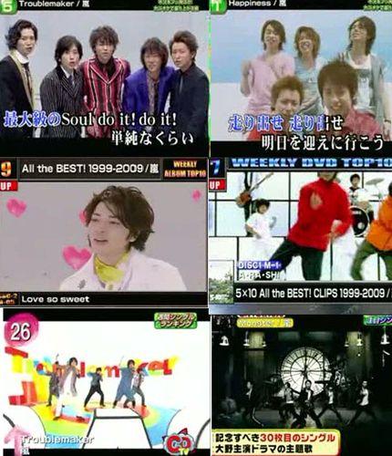 CDTV RankingsC